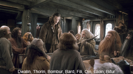 A guide to the characters in The Hobbit
